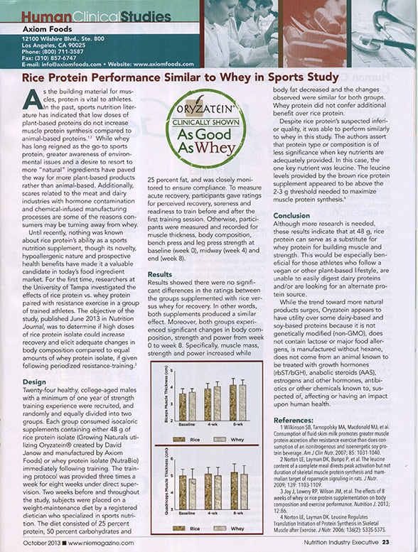 Nutrition_Industry_Executive_Rice_Protein_Performance